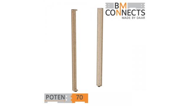 Potenset 70cm, 2 stuks